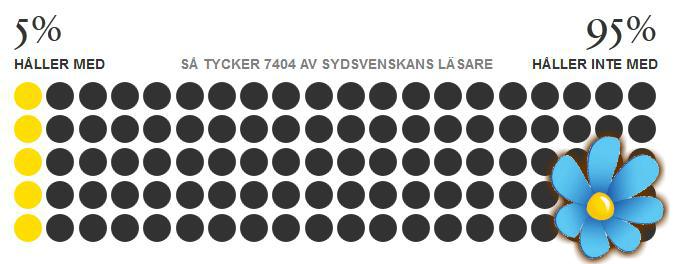 sdsydsv3